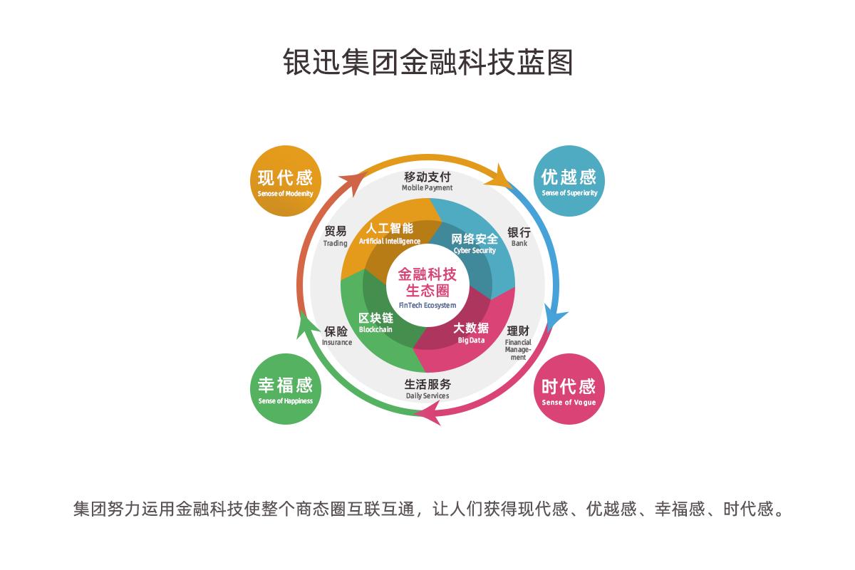 banner金融科技生态圈2.png
